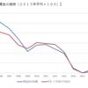 安全な揚げ物を妨害する財務省の緊縮財政政策