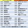 佐々木彩夏ソロコンサート「AYAKA NATION 2019 in Yokohama Arena」