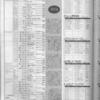 ゲーメスト全一110 :1995年5月30日・6月15日号