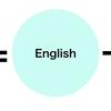 英語の勉強をどうやったら継続できるか考えたら、一つの式になった