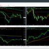 【短期売買戦略】ユーロ/ドル、ドル/円のエントリー戦略_2019.09.12