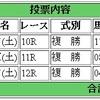 3/25(土)の複勝コロガシの予想。10時時点のオッズで1,200→11,000円