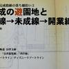 電子書籍『鉄道未完成路線の落ち穂拾い2 京成の遊園地と廃線→未成線→開業線』