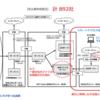 NTTコミュニケーションズは裏口も攻められた