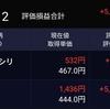 本日は+30万円!