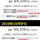 ANAが2018年10月から、国内区間の予約クラスを国際線連動へ。獲得マイルとプレミアムポイントが減少。