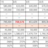 資産状況報告 2018年4月