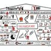 リーンスタートアップ著者ERIC RIESの新刊「THE STARTUP WAY」の翻訳概要まとめ #startupway #leanstartup