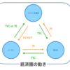 Token Velocity問題と5つの解決アプローチ
