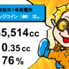 北海道紋別市1号・えりも町1号発電所の12月度分のチェンジコインを分配しました
