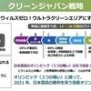 ウイルスをオールゼロ化させる、日本式ロックダウン 〜 クリーンジャパン戦略 〜