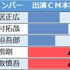 SMAPの各メンバーの出演CMを比べてみた