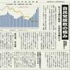経済同好会新聞 第127号「自民党腐敗の極み」