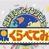 日本のTVとタイのTVに両方出させていただきます!