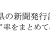 岐阜県の新聞発行部数とシェア率を市町村ごとにまとめてみた。