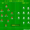 J1リーグ第29節 ヴィッセル神戸vsFC東京 プレビュー