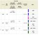 【SBI証券】積立投資信託追加及び初のTポイントでの投資信託購入