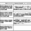 小・中・高等学校における新型コロナウイルス感染対策