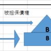 民法「抵当権②」 ~宅建試験勉強~