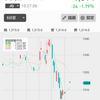 共同PR株主優待新設を発表 明日の株価はどこまで上がるか