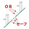 OBの定義   OBの誤解