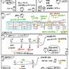 簿記きほんのき145 固定資産台帳