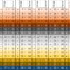 NVDLAのConvolution DMAが実行する畳み込みの手順の解析