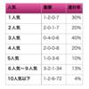 京阪杯2018データと買い目