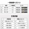 140字怪談「らじお」
