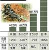 <税を追う>歯止めなき防衛費(7)国内防衛産業 機関銃価格 米の7倍 - 東京新聞(2018年11月21日)