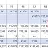 2018年8・9月収入報告