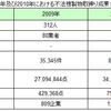 違法DL刑事罰化:韓国レコード市場は規制強化のお陰で回復したのか