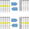 【Excel技】選択したセルの行/列を非表示にする