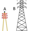 宮沢賢治の『銀河鉄道の夜』-赤い腕木の電信柱が意味するもの(2)