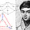 じじぃの「歴史・思想_114_数学の天才・先駆者・ガロア」