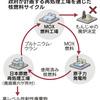 「プルトニウムは将来の核武装のために必要だ!」⇒小泉純一郎「どこで実験すんですか、核実験」