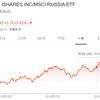 【投資実践】2019年12月下旬、iシェアーズ MSCI ロシア ETF(ERUS)に約115万円分の投資を行いました。