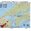 2016年08月20日 18時03分 安芸灘でM2.7の地震