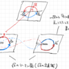 「√-2 × √-8 = √16?」の問題について