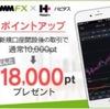 ハピタスでDMM.COM証券FX案件でポイントがつきました