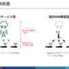 IoTの通信技術、LPWAとは