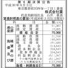 オンライン塾のアオイゼミ展開の株式会社葵 第6期決算公告