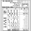サムライト株式会社 第6期決算公告
