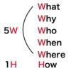 【ビジネスハック:作業効率化・手戻り防止】情報の抜け漏れを防止するシンプルなフレームワーク:5W1H