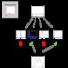 Approximate Bayesian Computation(ABC)