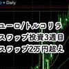 [ユーロ/トルコリラ]スワップ投資 20日目経過しスワップ2万円超え!