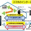 """スマホで""""自宅のWi-Fi""""を活用するメリット(通信料金の節約 他)と注意事項"""