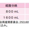 【1人抄読会】分娩後の大量出血にトラネキサム酸が有効