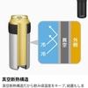サーモスの保冷缶ホルダー500ml用と西日本豪雨被災地支援について