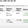 米国株投資状況 2020年10月第3週